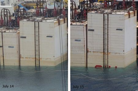 Costa Concordia: найбільша операція з підйому затонулого судна