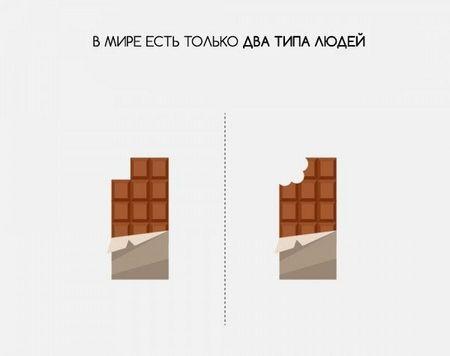 У світі є тільки два типи людей. Який з них - ви?
